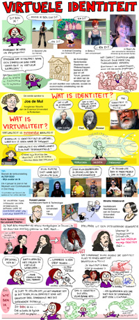 Dutch cartoon summarizing virtual identity symposium